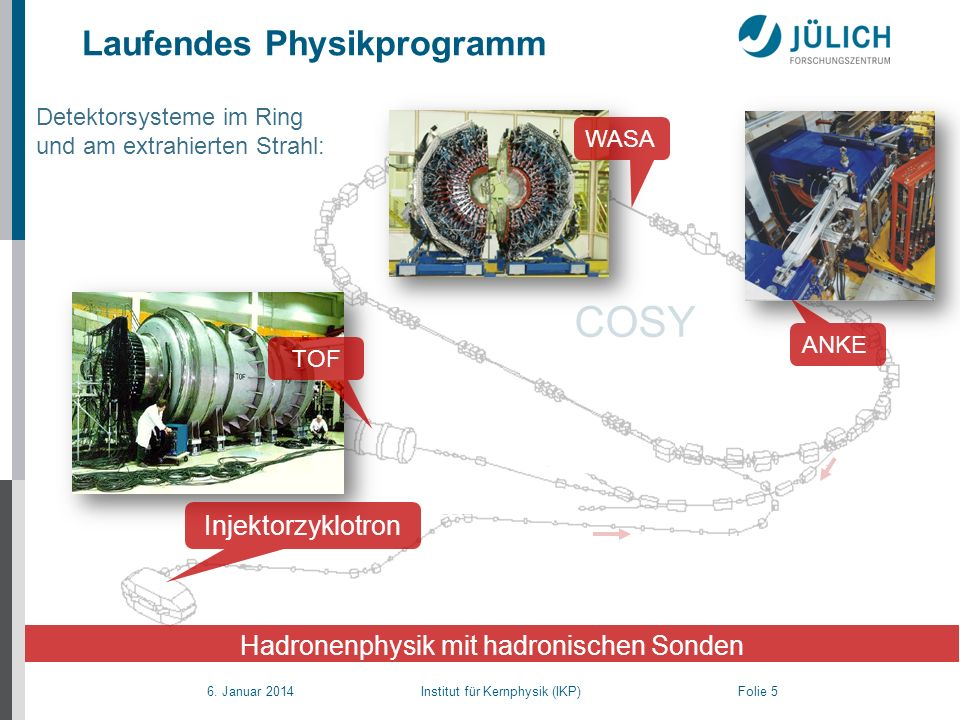 Hadronenphysik mit hadronischen Sonden