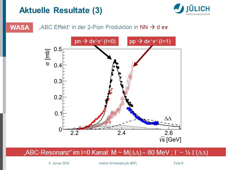"""""""ABC-Resonanz im I=0 Kanal: M ~ M(DD) – 80 MeV ; G ~ ¼ G(DD)"""