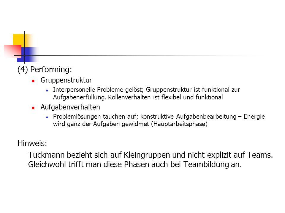 (4) Performing: Hinweis: