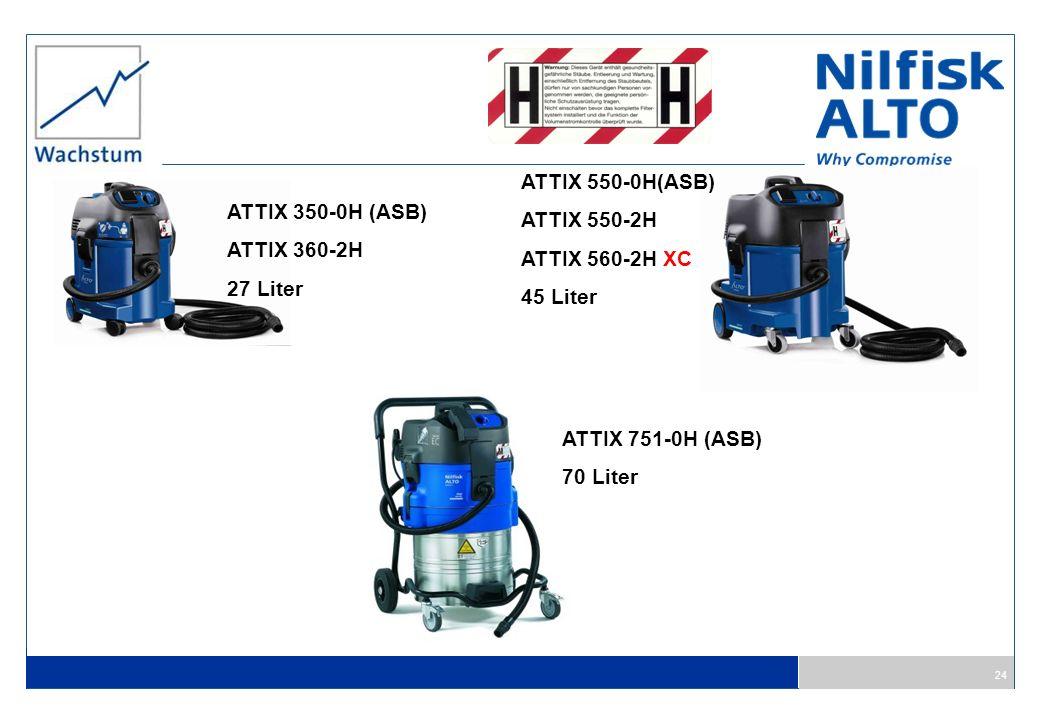 ATTIX 550-0H(ASB) ATTIX 550-2H. ATTIX 560-2H XC. 45 Liter. ATTIX 350-0H (ASB) ATTIX 360-2H. 27 Liter.