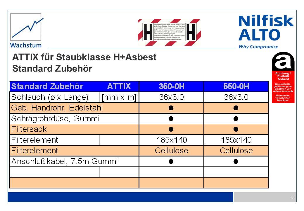 ATTIX für Staubklasse H+Asbest Standard Zubehör