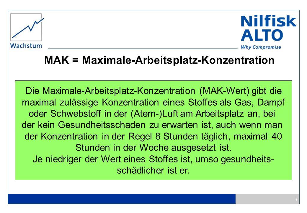MAK = Maximale-Arbeitsplatz-Konzentration