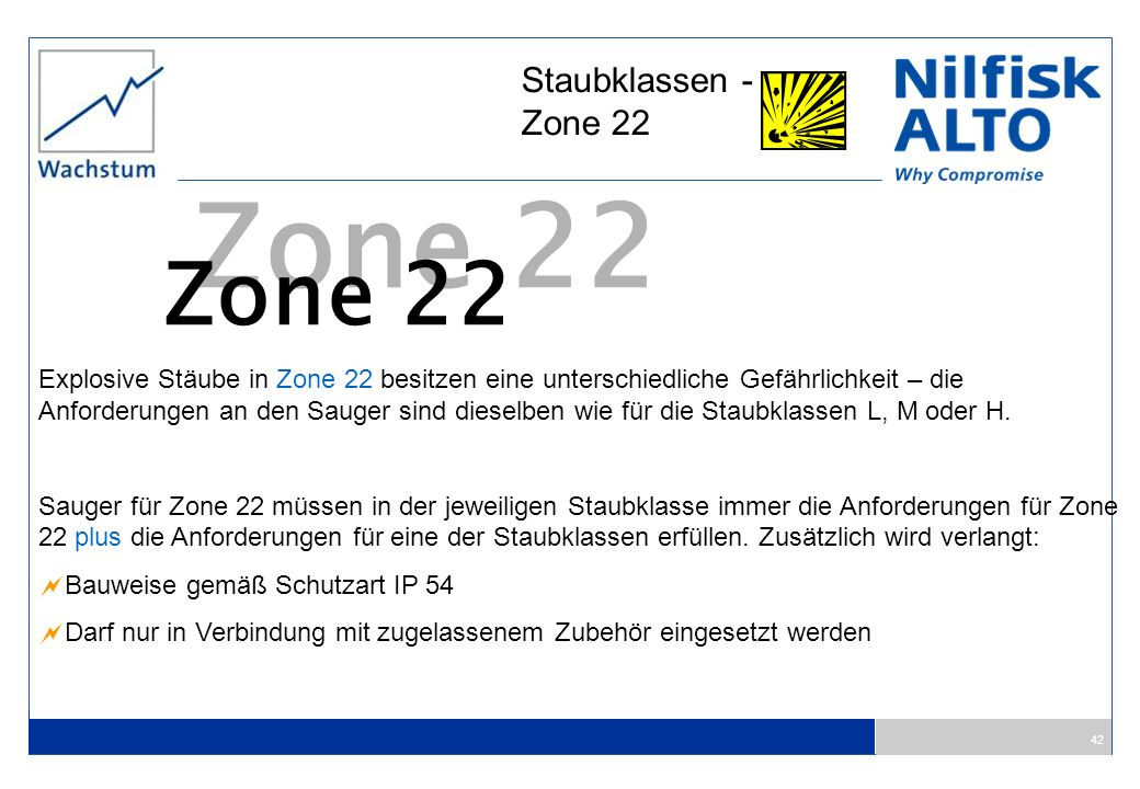 Zone 22 Staubklassen - Zone 22