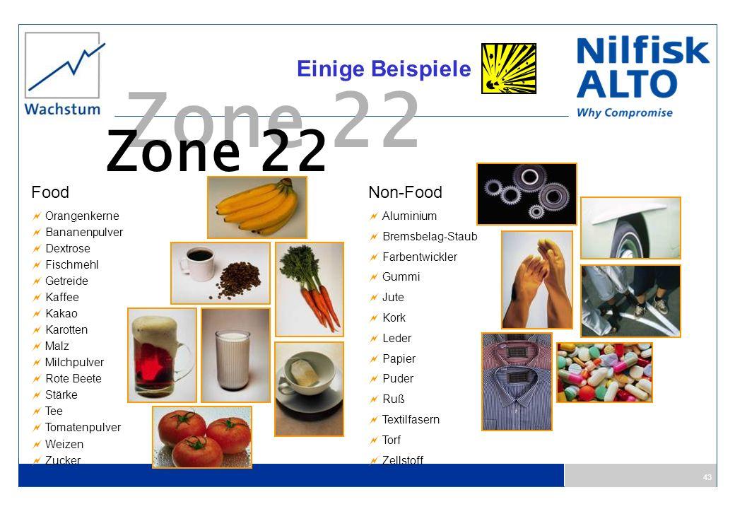 Zone 22 Einige Beispiele Food Non-Food Orangenkerne Bananenpulver