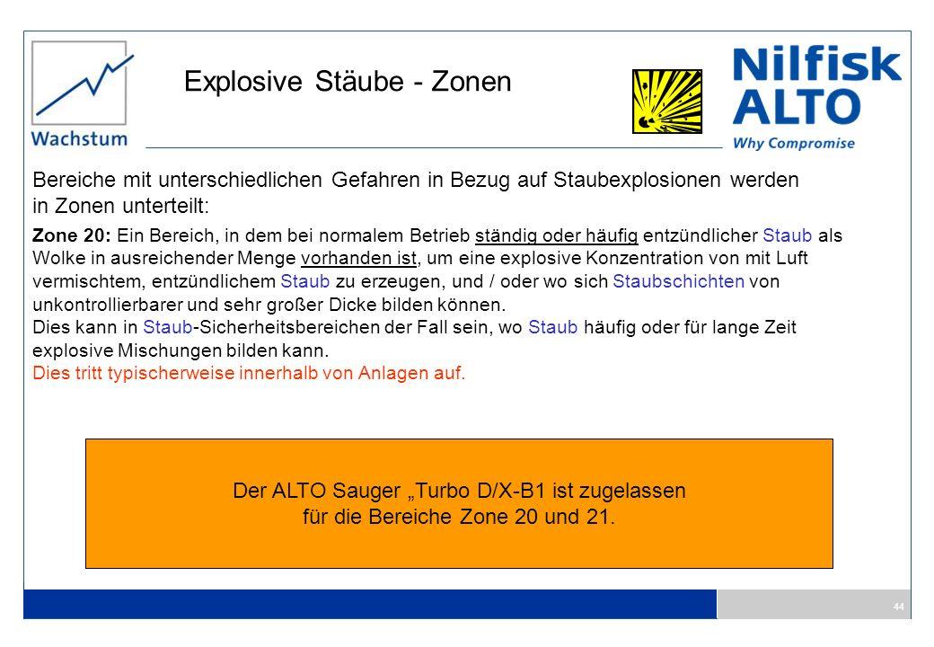 Explosive Stäube - Zonen