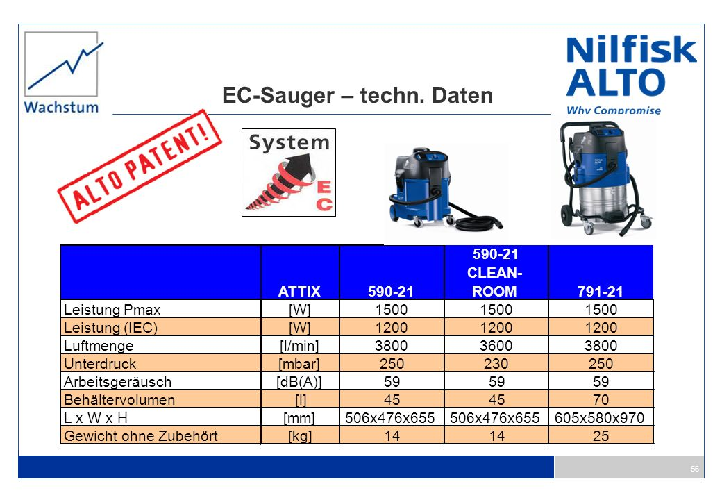 EC-Sauger – techn. Daten