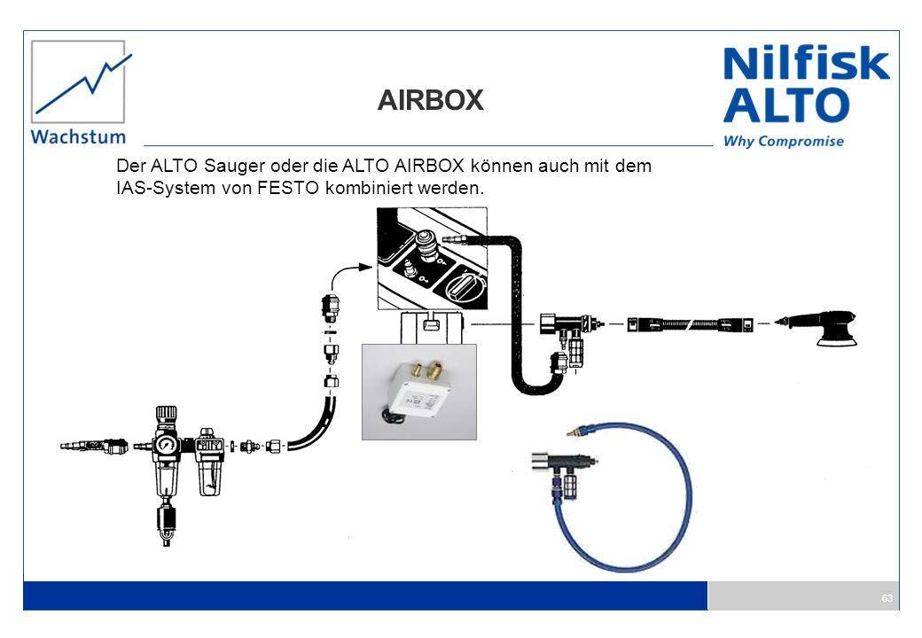 AIRBOX Der ALTO Sauger oder die ALTO AIRBOX können auch mit dem IAS-System von FESTO kombiniert werden.