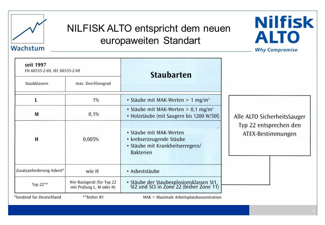 NILFISK ALTO entspricht dem neuen europaweiten Standart