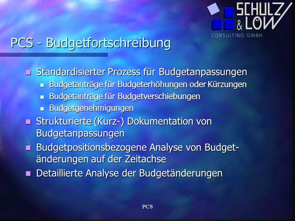 PCS - Budgetfortschreibung