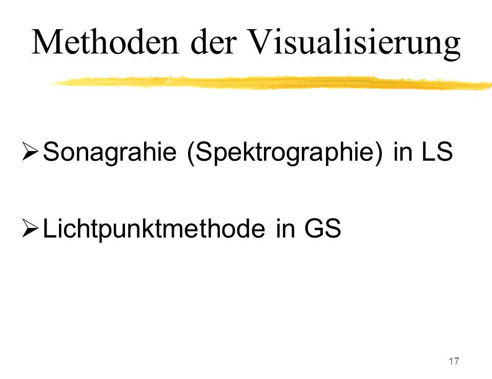 Methoden der Visualisierung