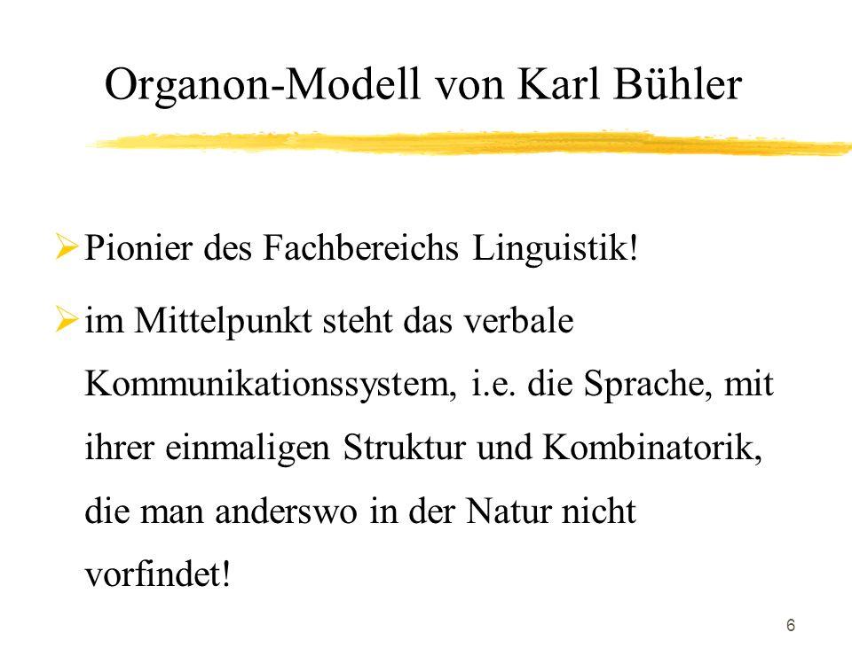 Organon-Modell von Karl Bühler