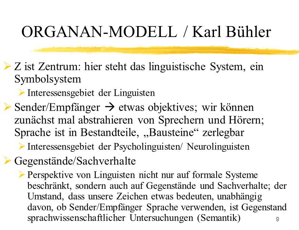 ORGANAN-MODELL / Karl Bühler