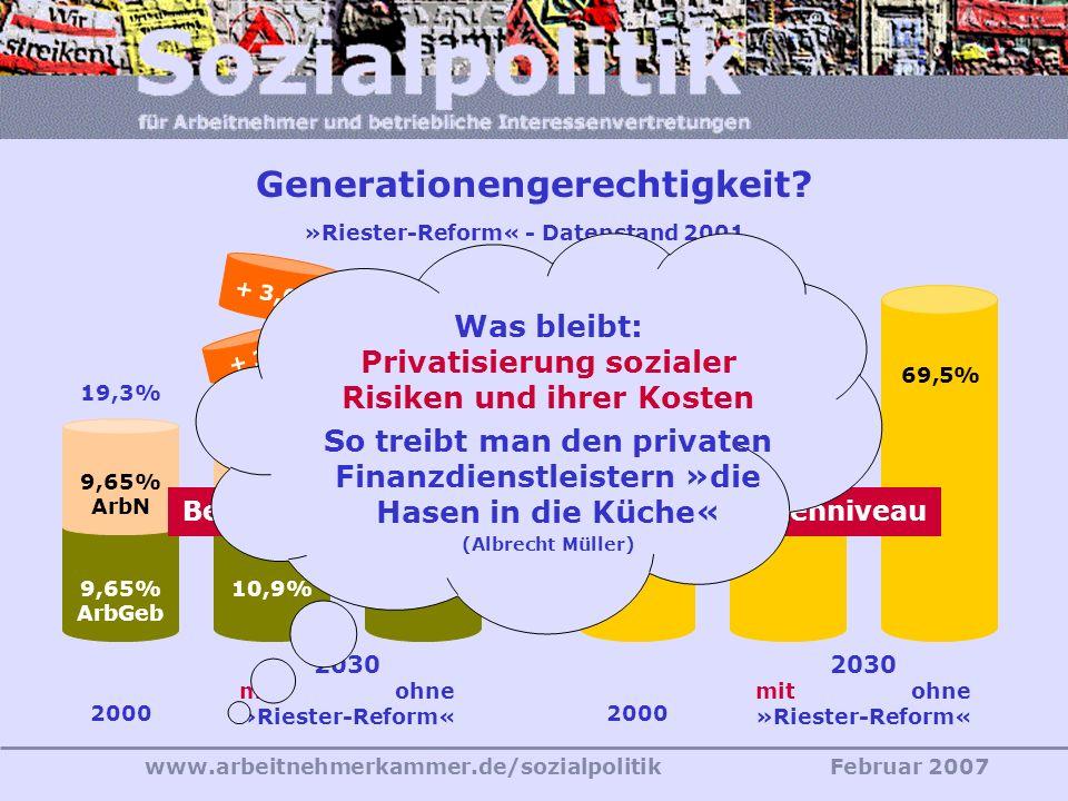 Generationengerechtigkeit »Riester-Reform« - Datenstand 2001