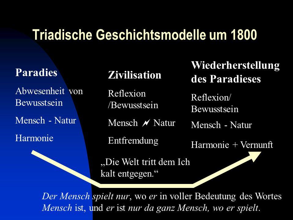 Triadische Geschichtsmodelle um 1800