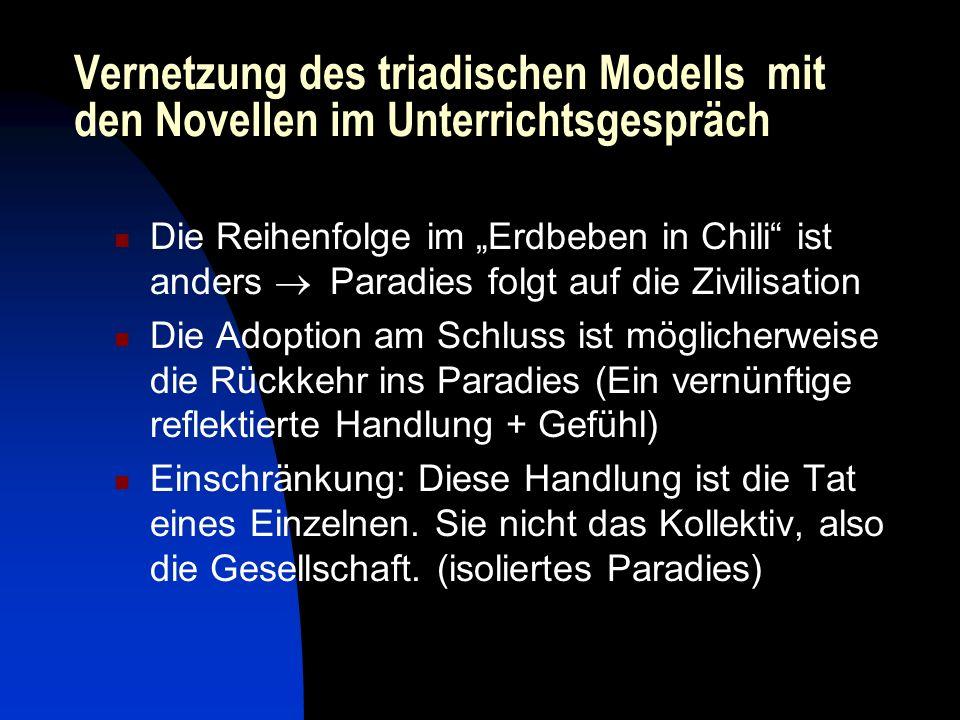 Vernetzung des triadischen Modells mit den Novellen im Unterrichtsgespräch