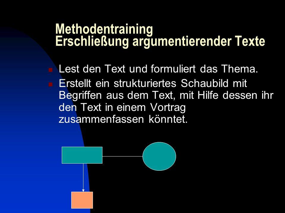 Methodentraining Erschließung argumentierender Texte