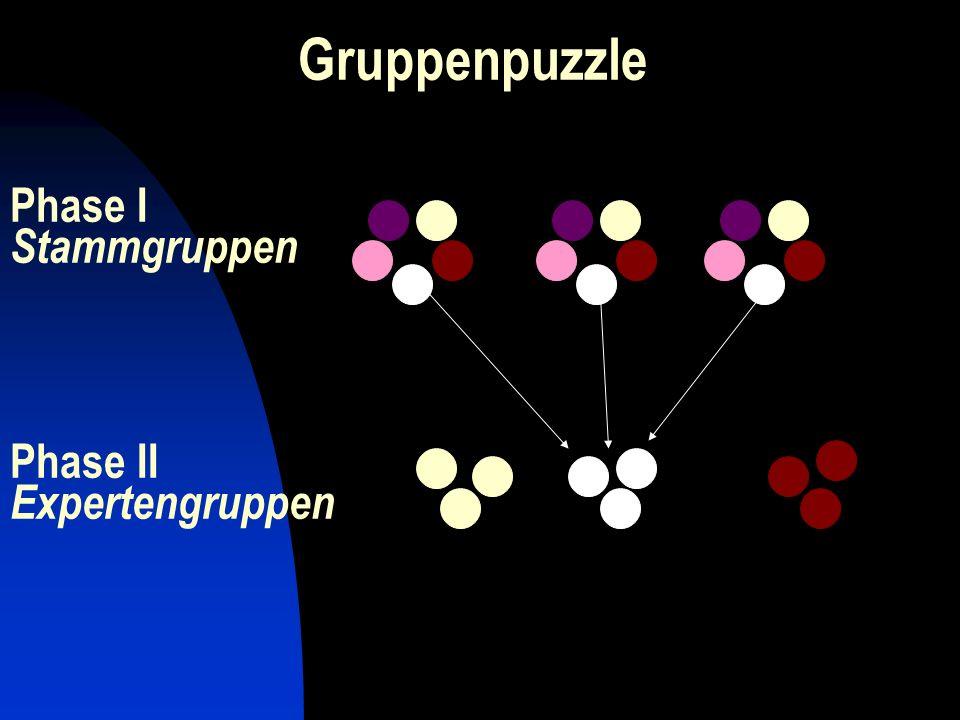 Gruppenpuzzle Phase I Stammgruppen Phase II Expertengruppen