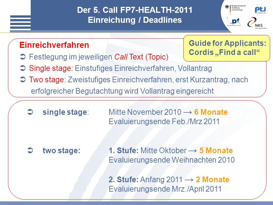 Der 5. Call FP7-HEALTH-2011 Einreichung / Deadlines