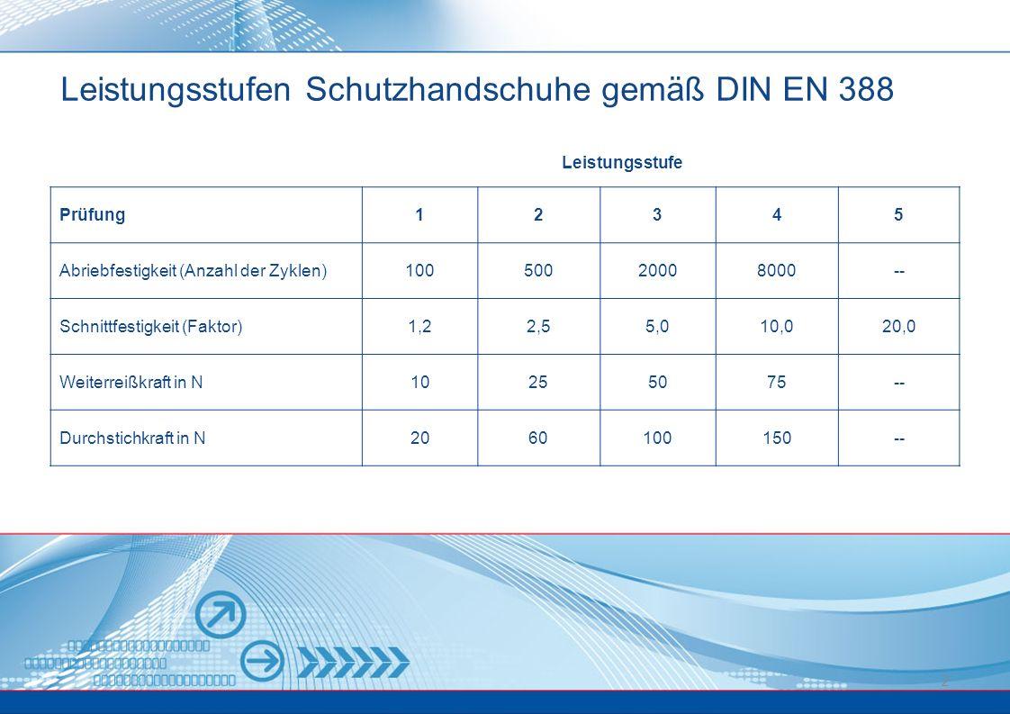 Leistungsstufen Schutzhandschuhe gemäß DIN EN 388