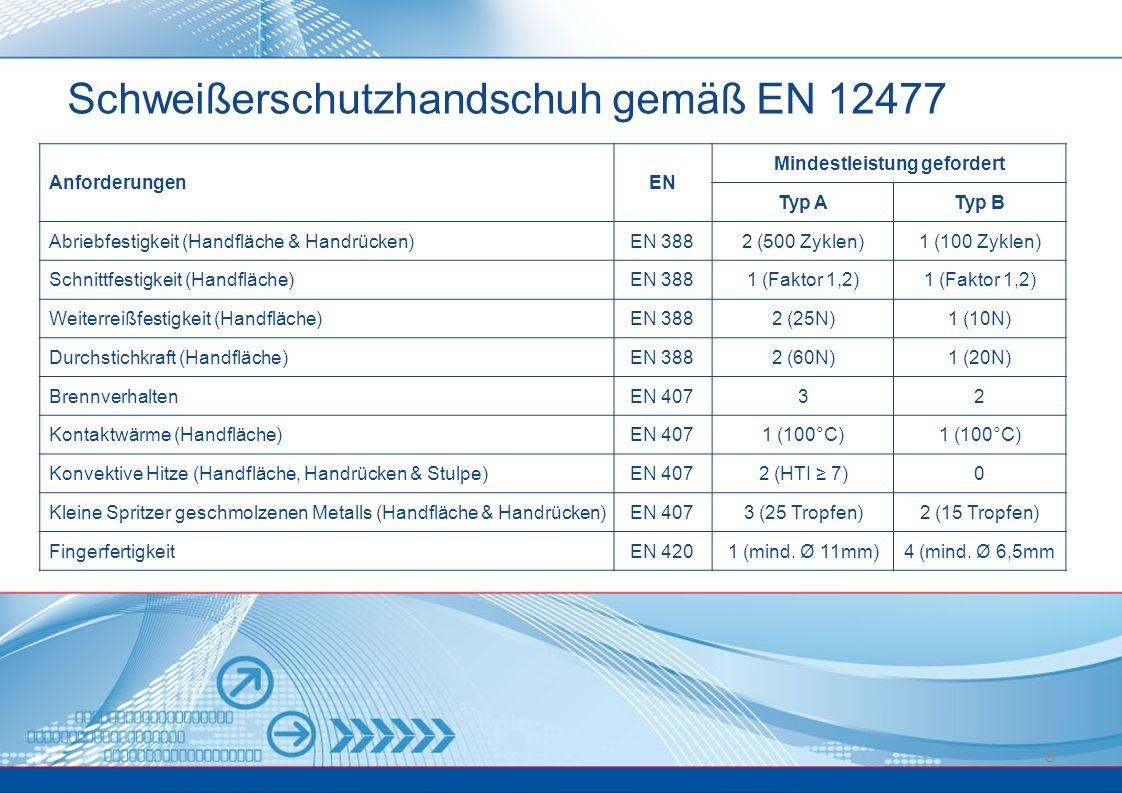 Schweißerschutzhandschuh gemäß EN 12477