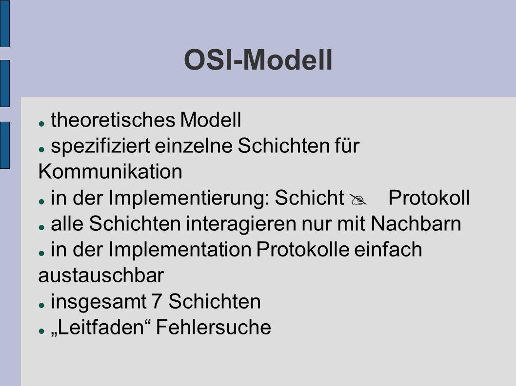 OSI-Modell theoretisches Modell
