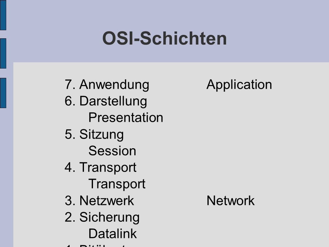OSI-Schichten 7. Anwendung Application 6. Darstellung Presentation