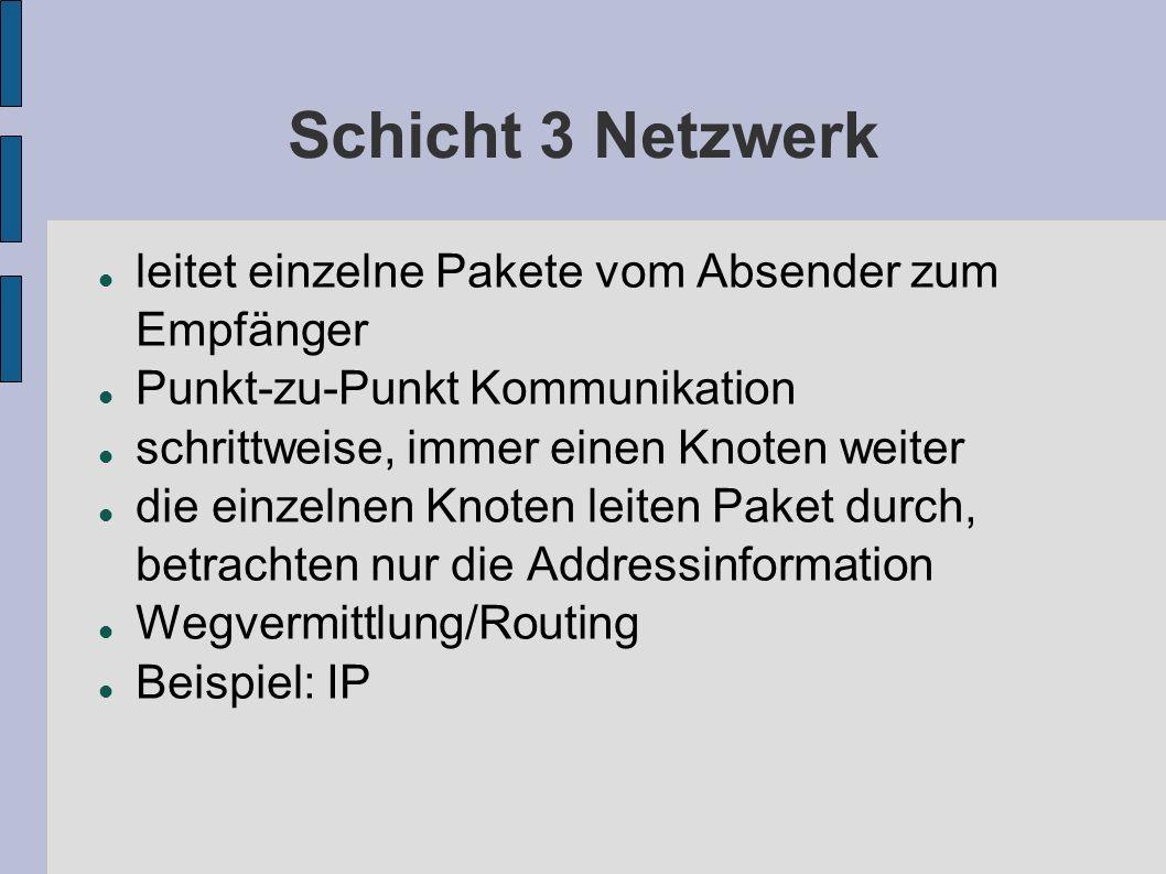 Schicht 3 Netzwerk leitet einzelne Pakete vom Absender zum Empfänger