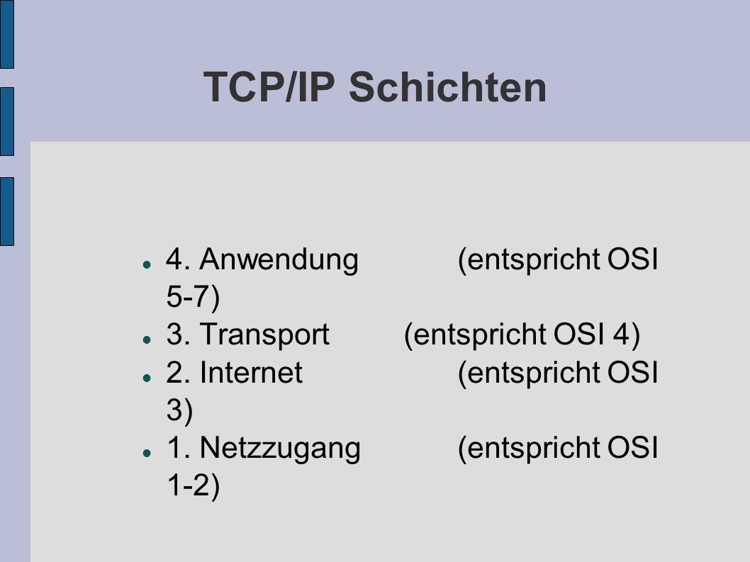 TCP/IP Schichten 4. Anwendung (entspricht OSI 5-7)