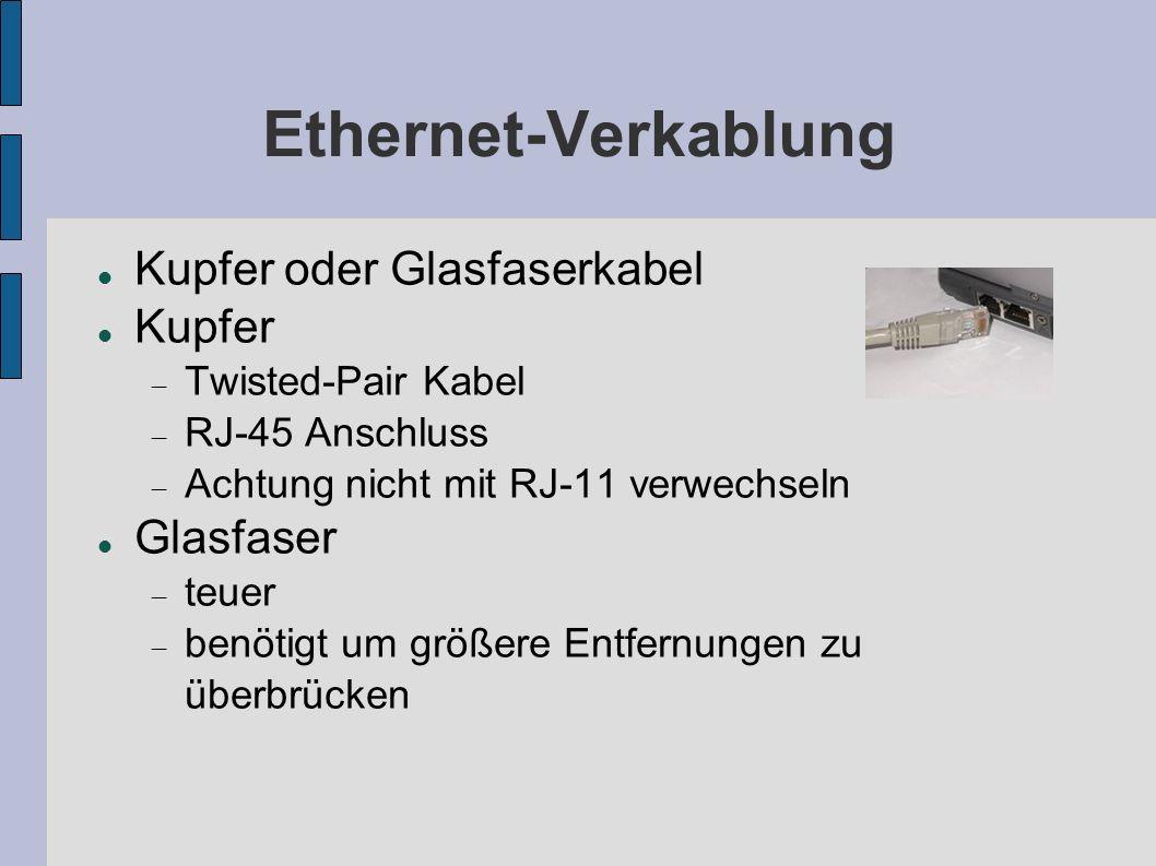Ethernet-Verkablung Kupfer oder Glasfaserkabel Kupfer Glasfaser