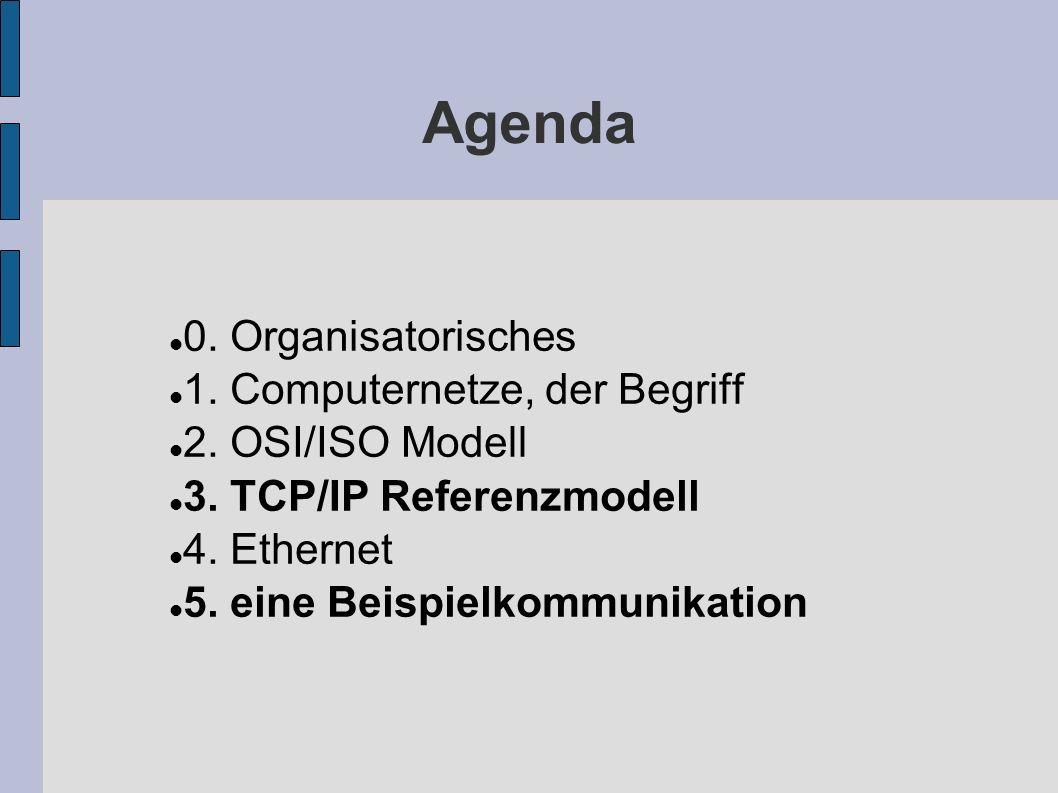 Agenda 0. Organisatorisches 1. Computernetze, der Begriff