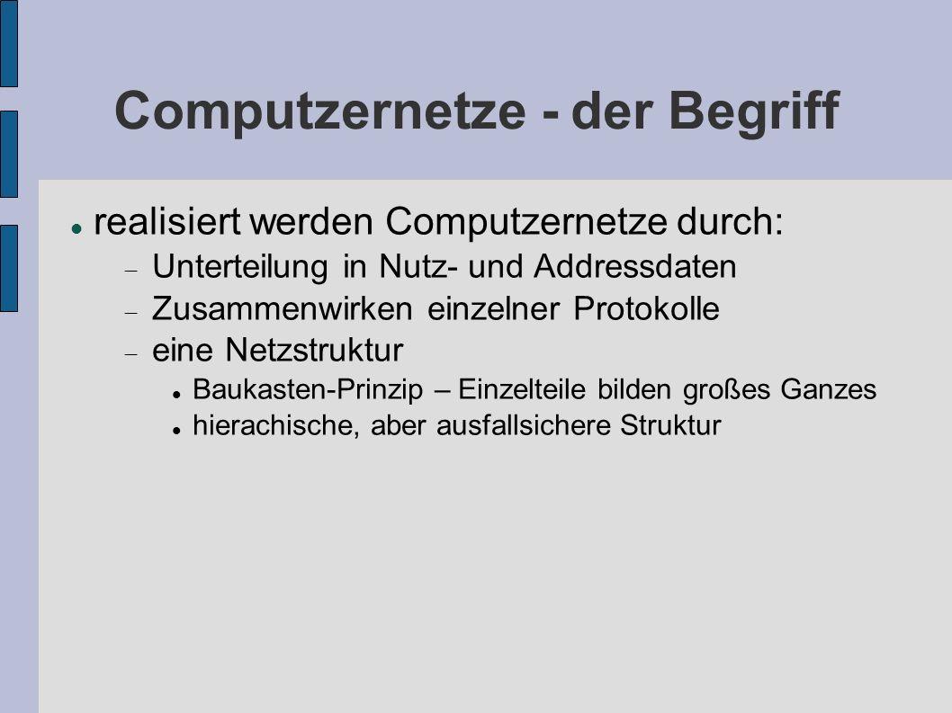 Computzernetze - der Begriff