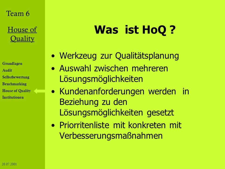 Was ist HoQ Werkzeug zur Qualitätsplanung