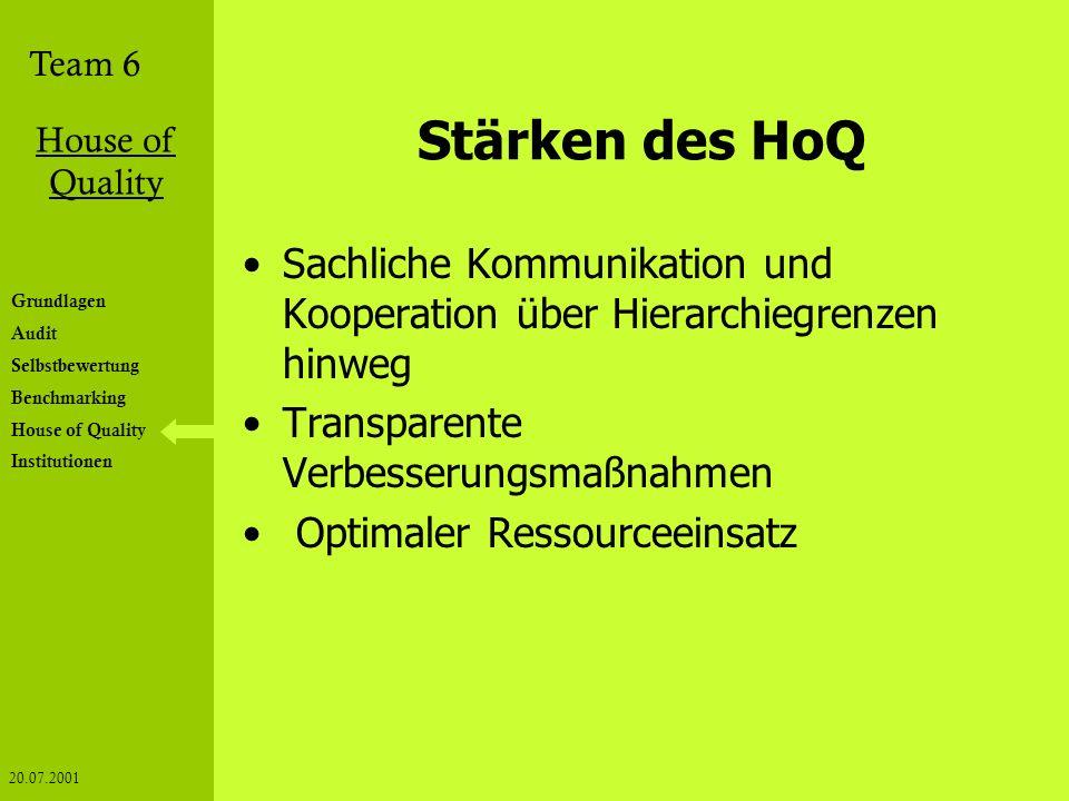 Stärken des HoQSachliche Kommunikation und Kooperation über Hierarchiegrenzen hinweg. Transparente Verbesserungsmaßnahmen.