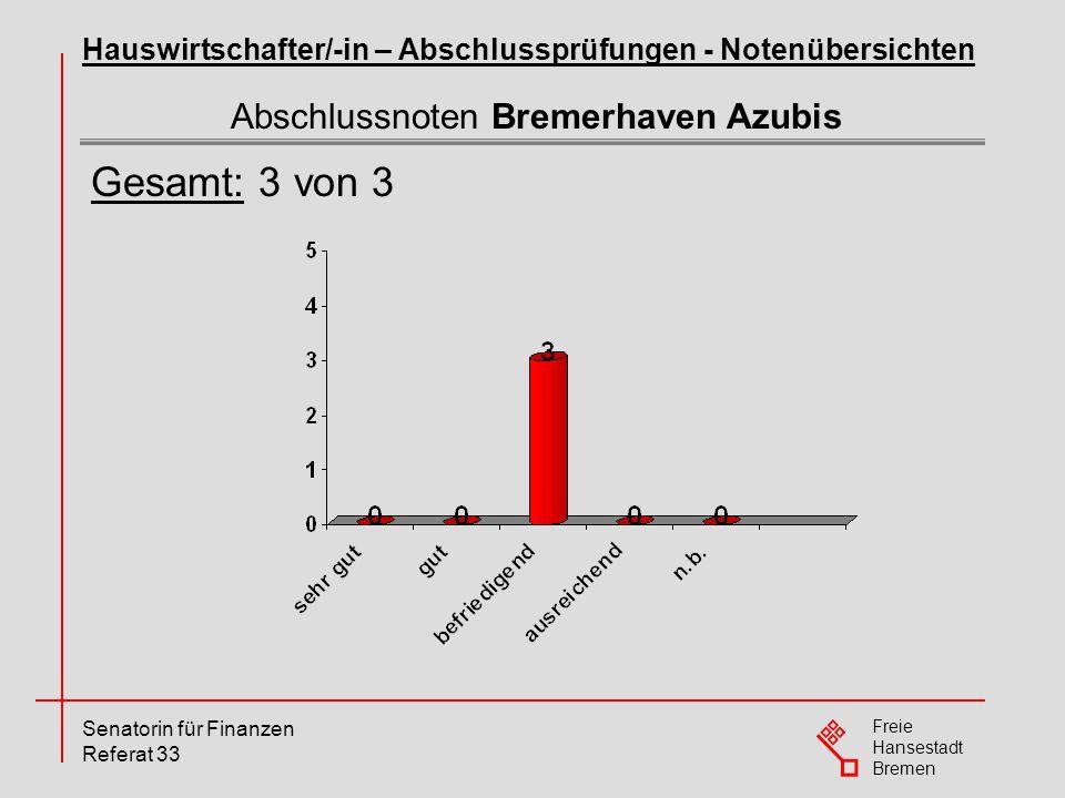 Abschlussnoten Bremerhaven Azubis