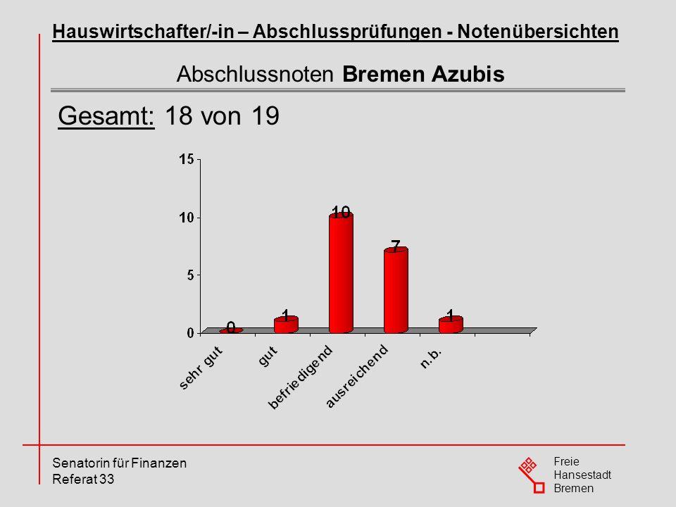 Abschlussnoten Bremen Azubis