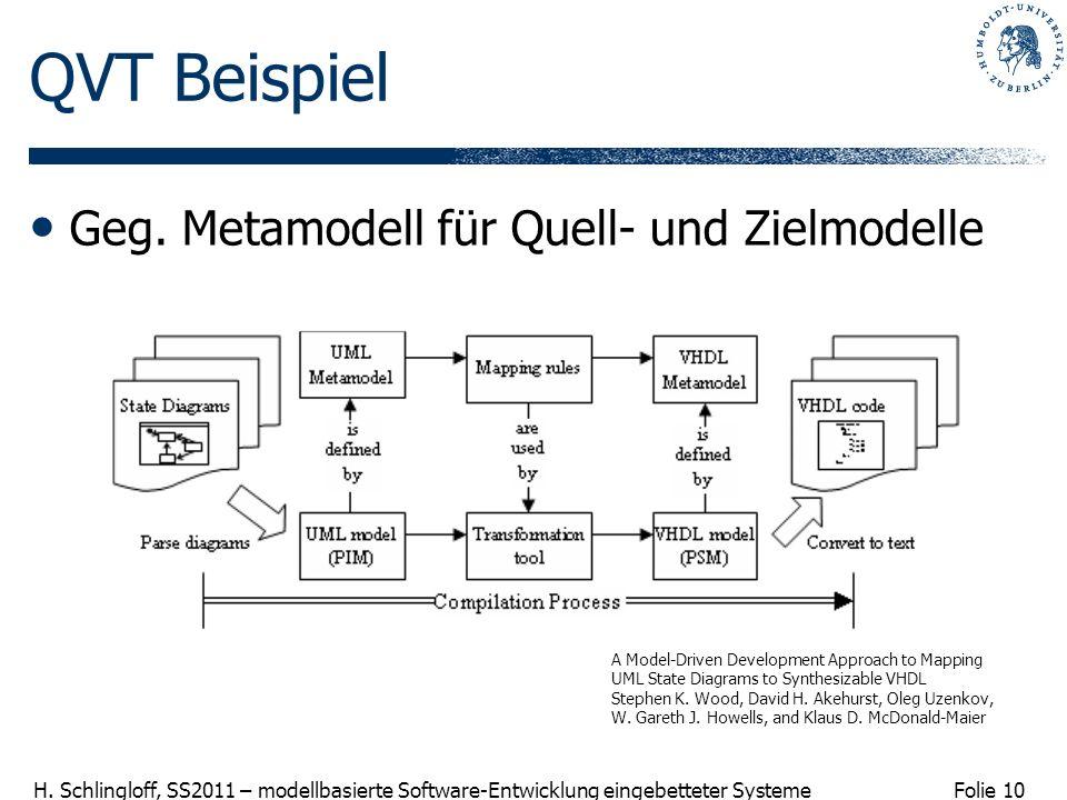 QVT Beispiel Geg. Metamodell für Quell- und Zielmodelle
