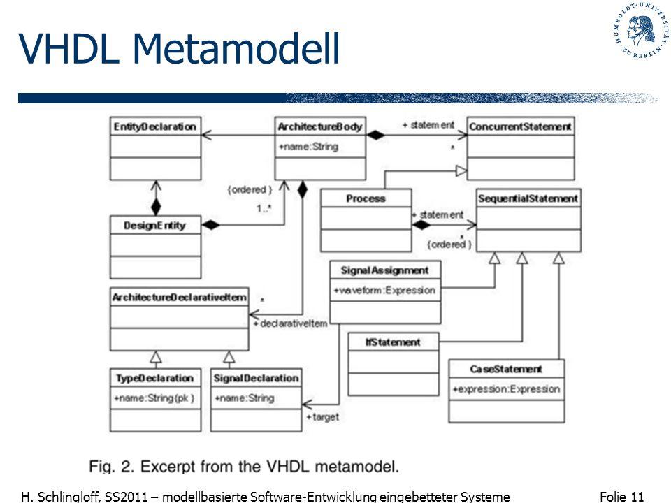 VHDL Metamodell
