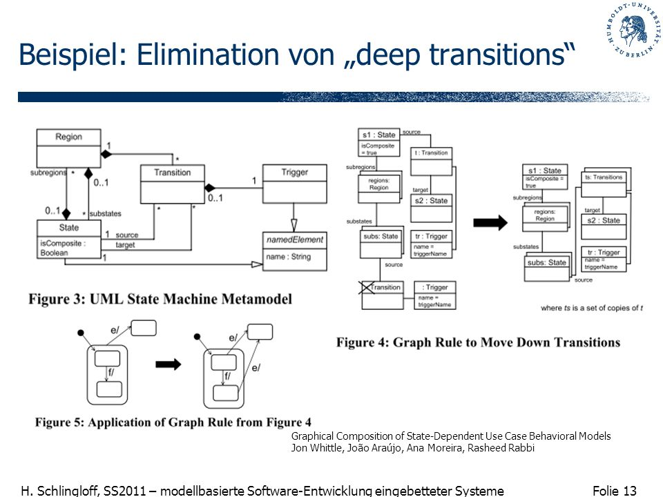 "Beispiel: Elimination von ""deep transitions"