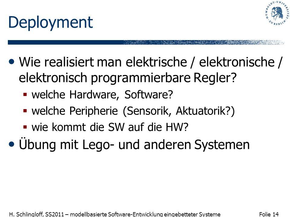 Deployment Wie realisiert man elektrische / elektronische / elektronisch programmierbare Regler welche Hardware, Software