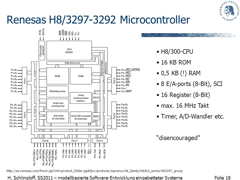 Renesas H8/3297-3292 Microcontroller