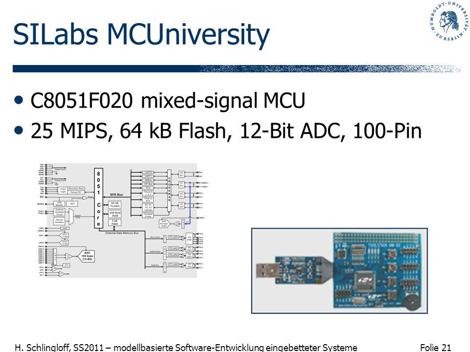 SILabs MCUniversity C8051F020 mixed-signal MCU