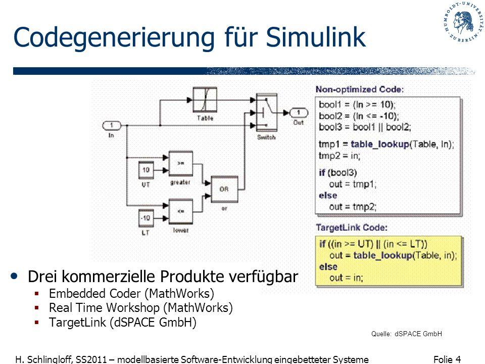Codegenerierung für Simulink