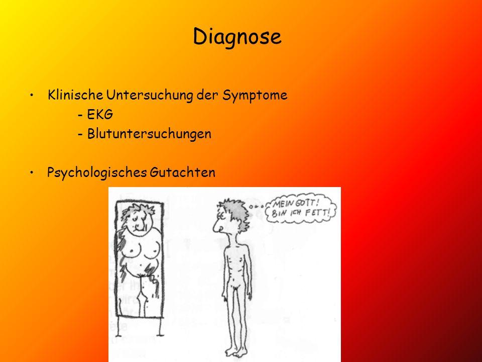 Diagnose Klinische Untersuchung der Symptome - EKG