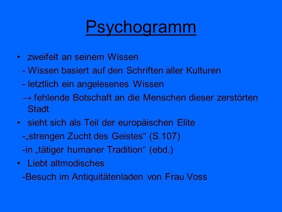 Psychogramm zweifelt an seinem Wissen