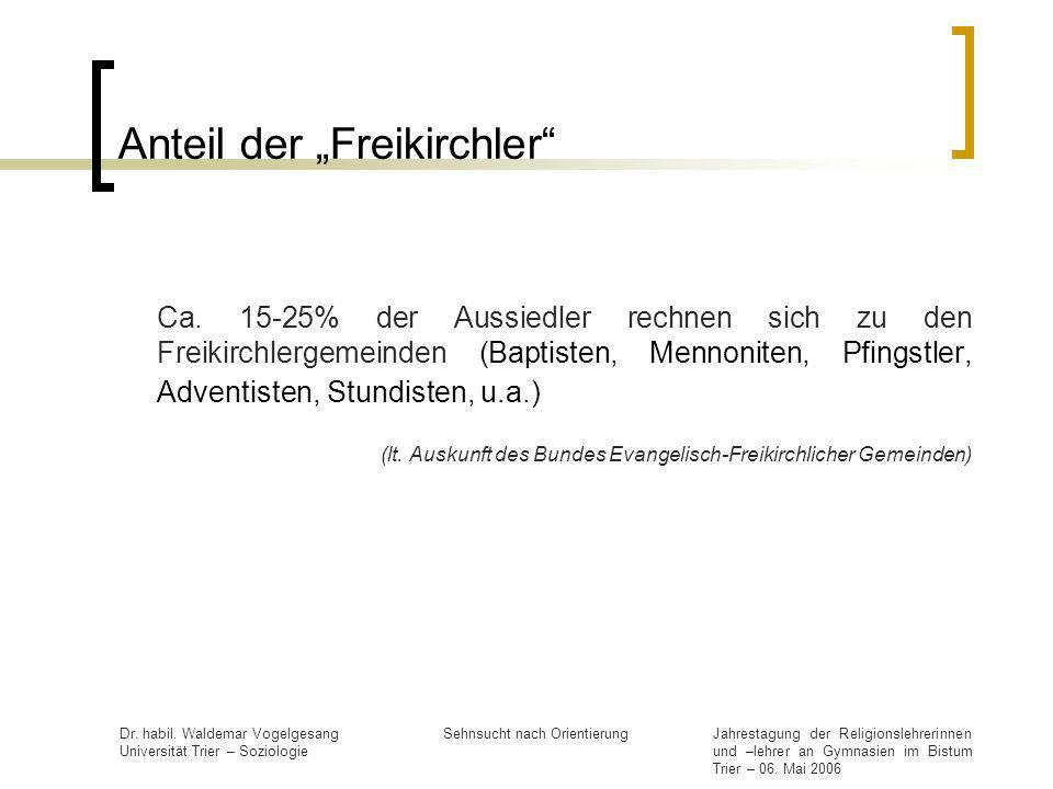 """Anteil der """"Freikirchler"""