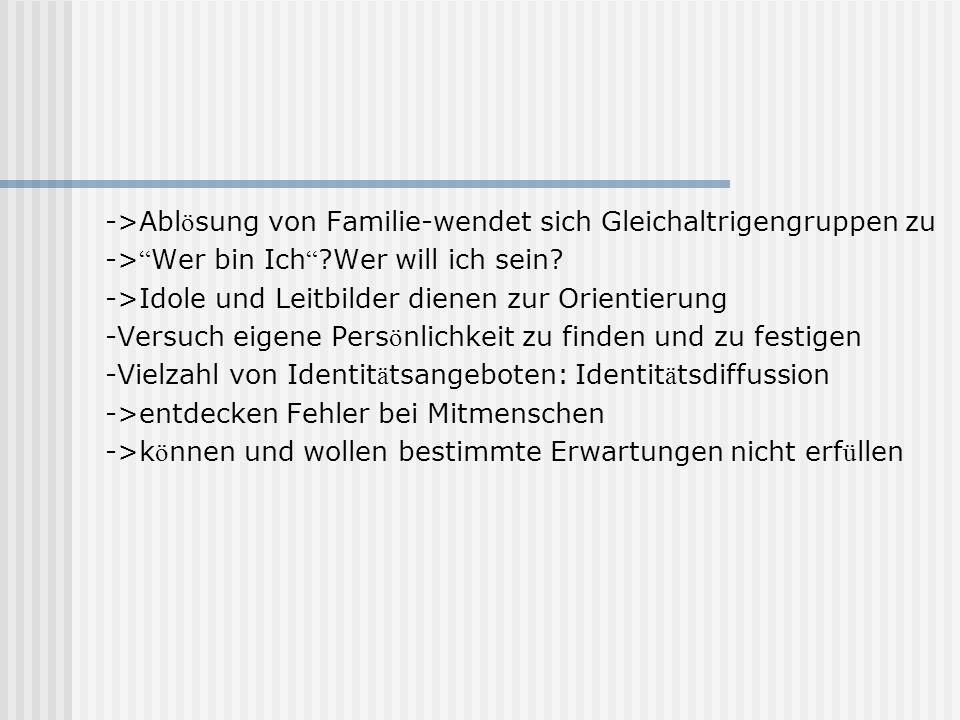 ->Ablösung von Familie-wendet sich Gleichaltrigengruppen zu