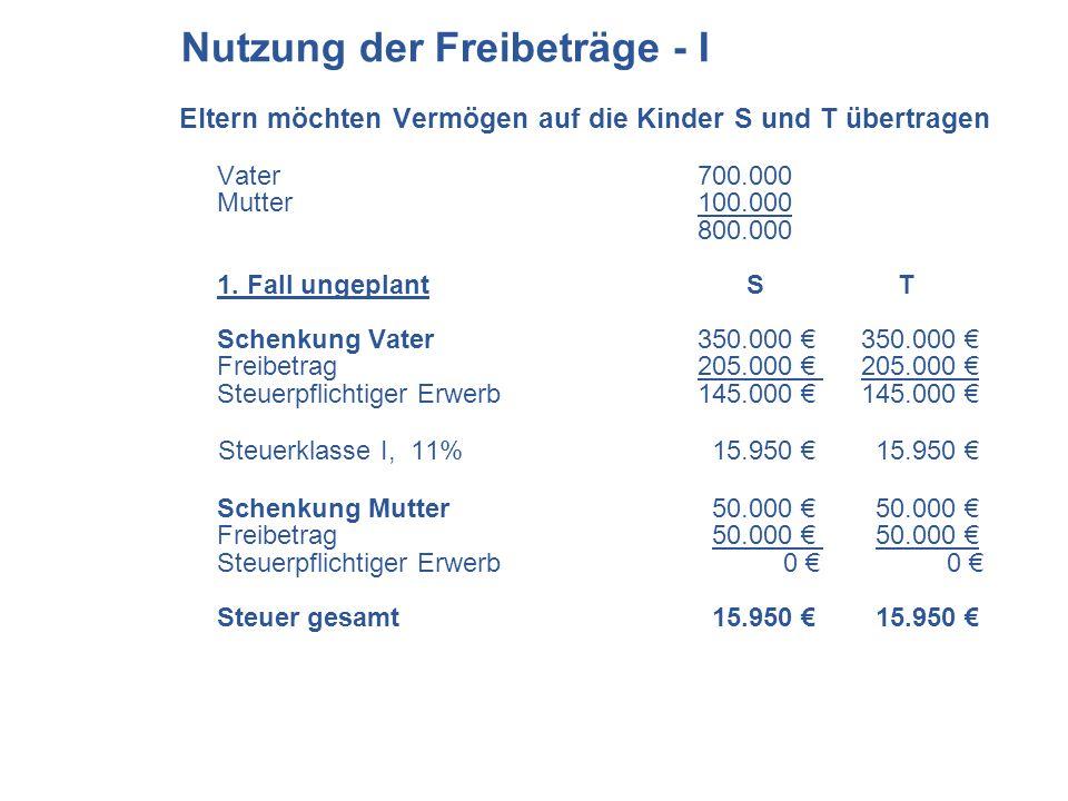 Nutzung der Freibeträge - I