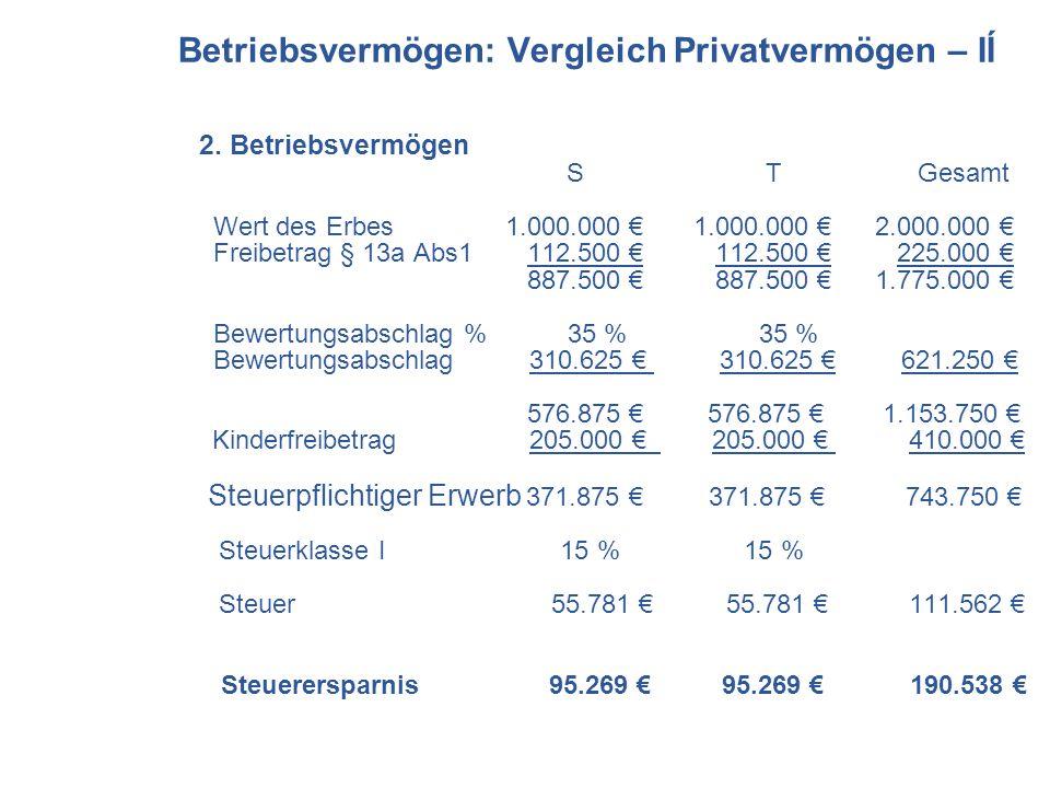 Betriebsvermögen: Vergleich Privatvermögen – IÍ
