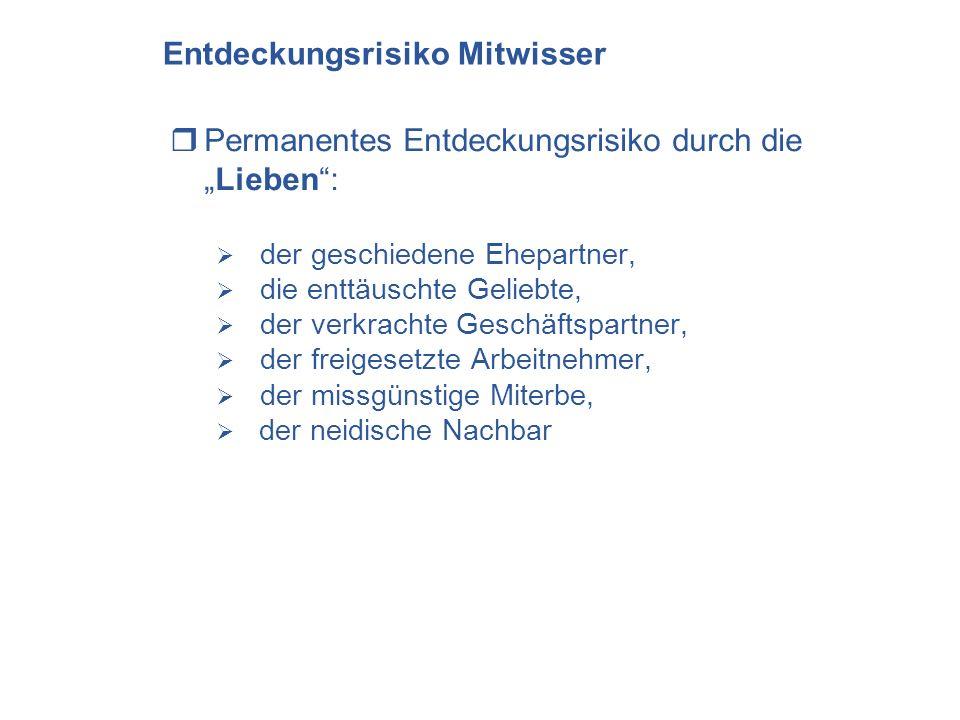 Entdeckungsrisiko Mitwisser