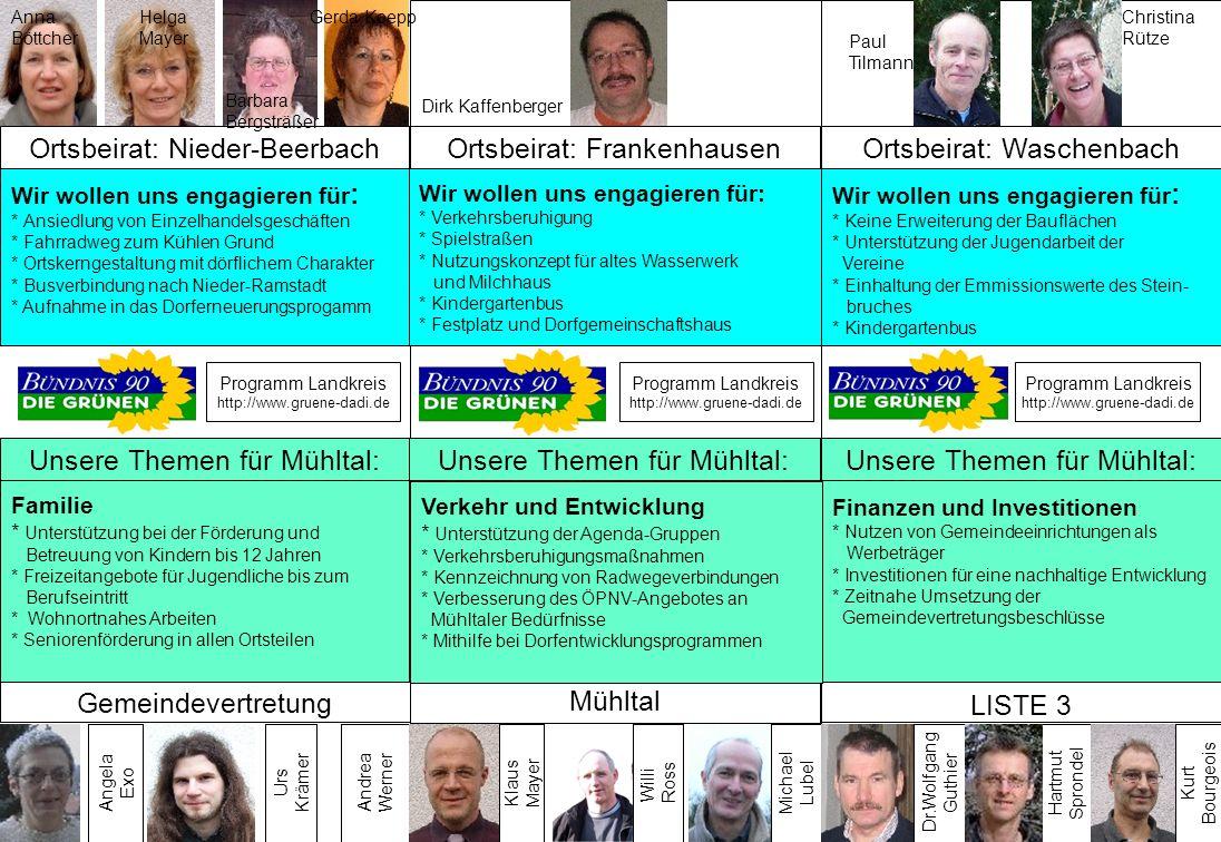 Ortsbeirat: Nieder-Beerbach Ortsbeirat: Frankenhausen